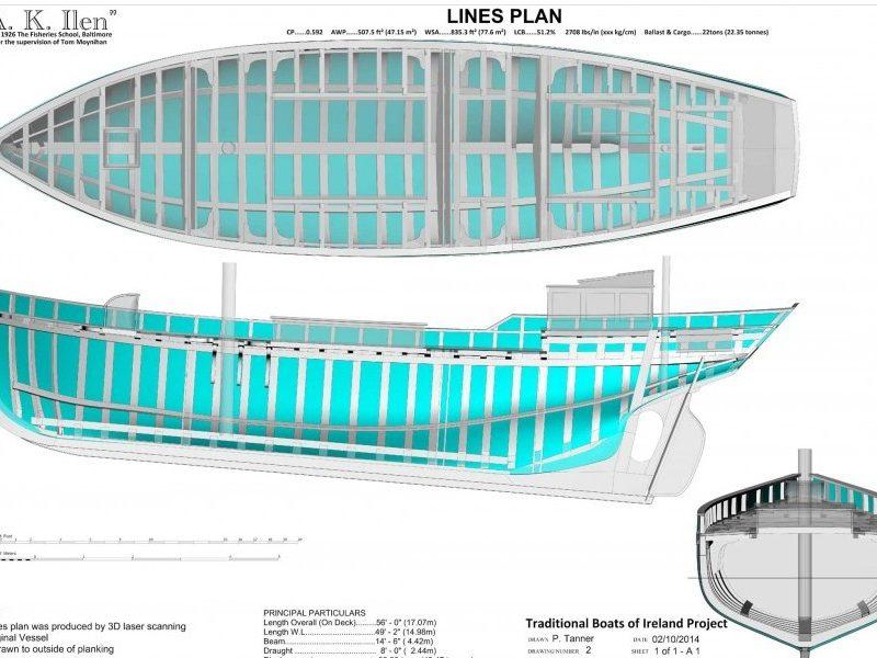 constructionplan AK Ilen